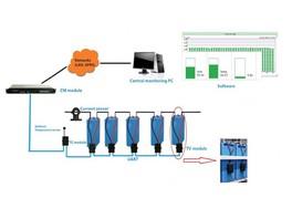 Компания «Энергометрика» выпустила новинку — систему контроля состояния АКБ БМС01