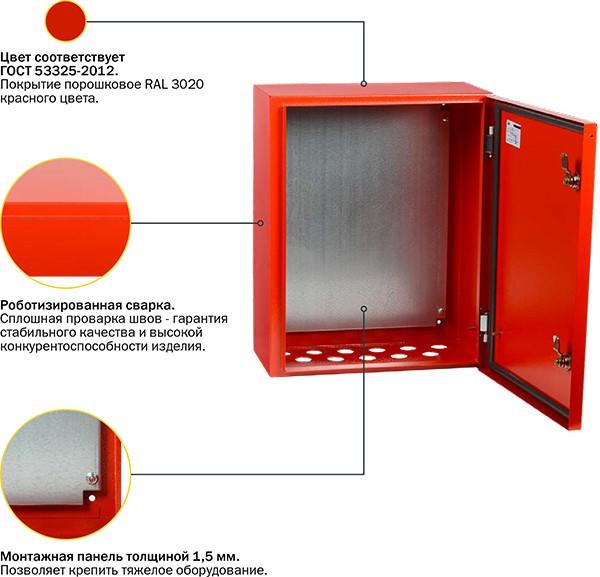 Технические характеристики щитов ЩМП IP54 RAL 3020 IEK®