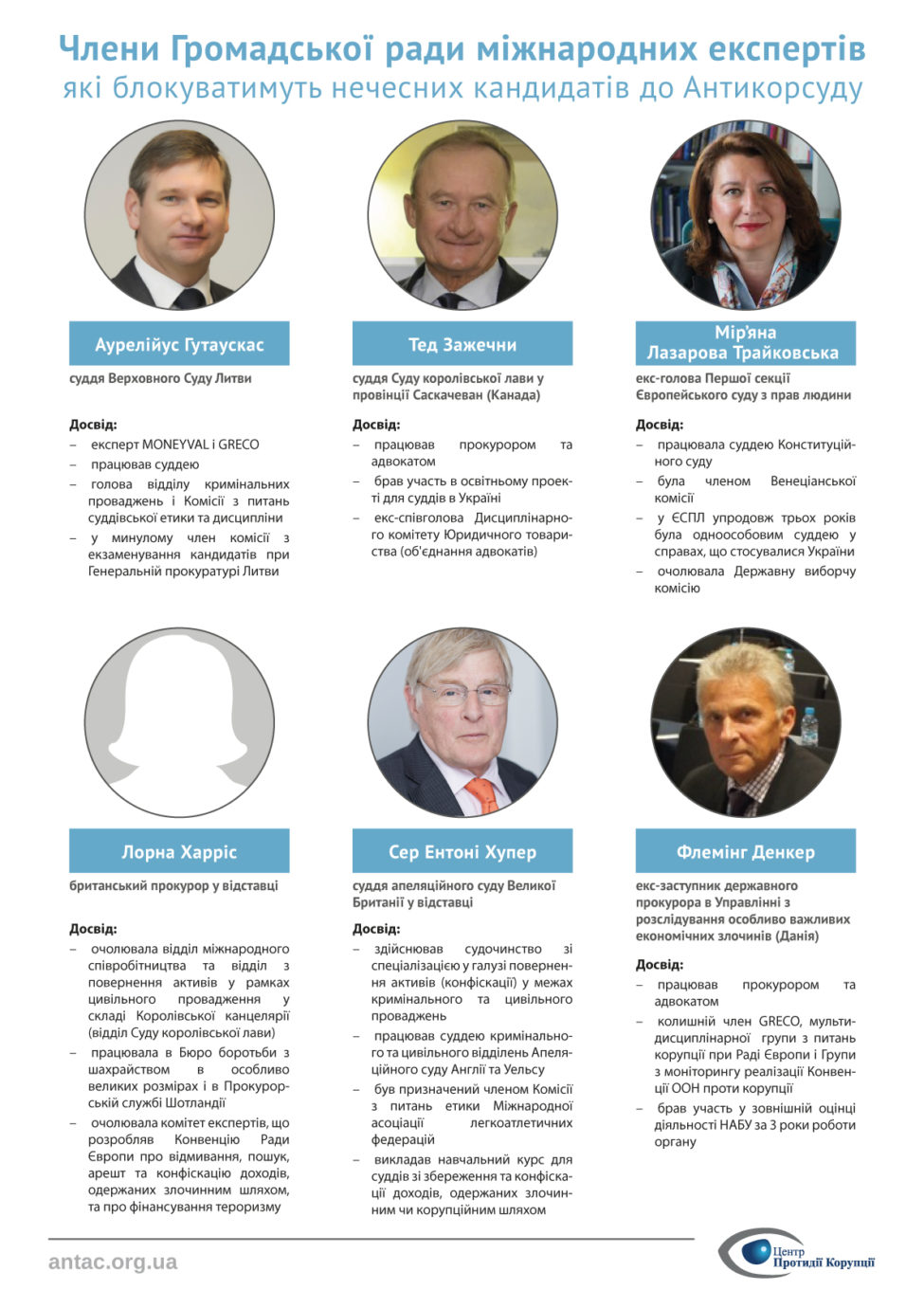 Кто вошел в Совет международных экспертов по отбору судей Антикорсуда