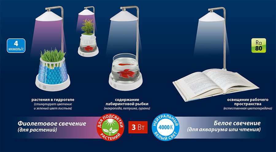 Светодиодный фитосветильник ULT-P36 от компании Uniel