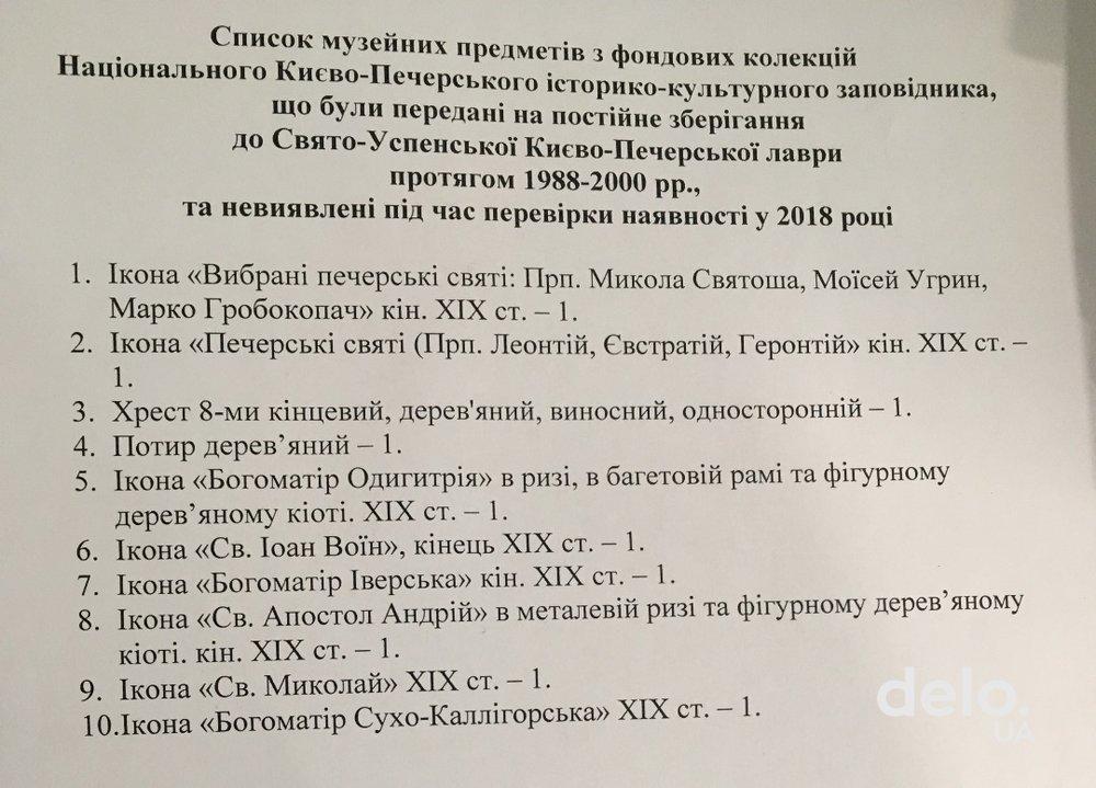 Какие святыни пропали из Киево-Печерской лавры (список)